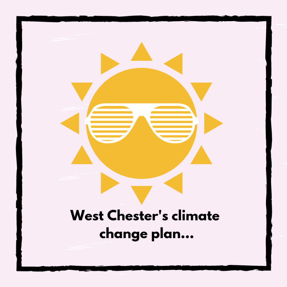 Hello, West Chester a blog about west chester pa and environment